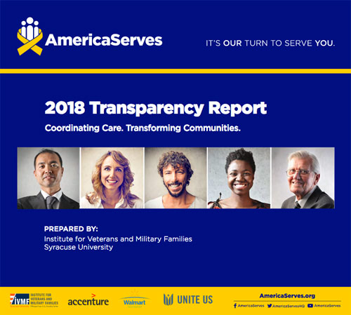 2018 Transparency Report