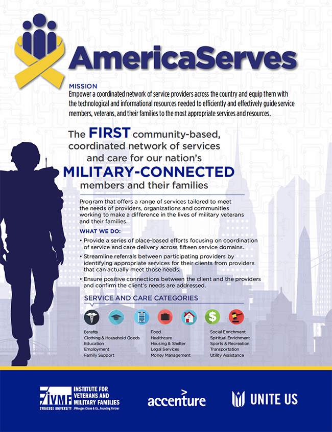 MISSION Empower a coordinated network of service providers across the country and equip them with the technological and informational resources needed to efficiently and effectively guide service members, veterans, and their families to the most appropriate services and resources.